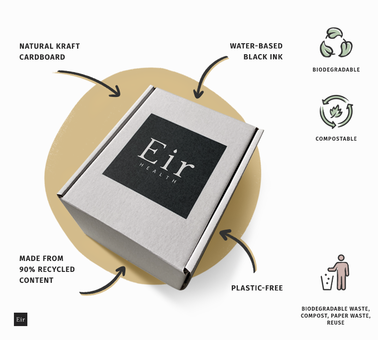 Biodegradable and compostable box