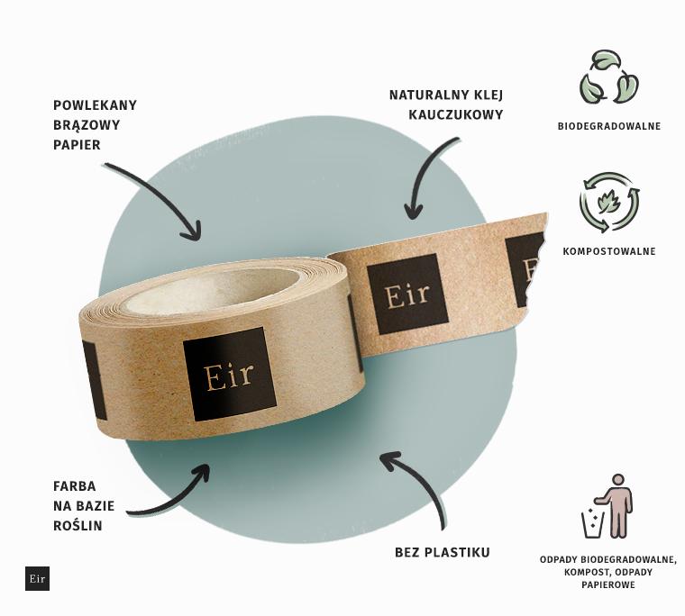 Biodegradowalna papierowa taśma