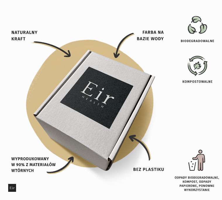 Biodegradowalne i kompostowalne pudełko