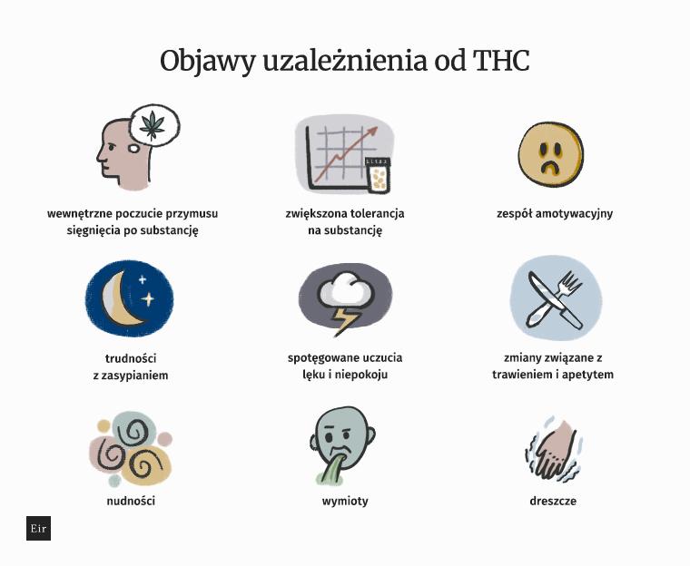 Lista objawów uzależnienia od THC
