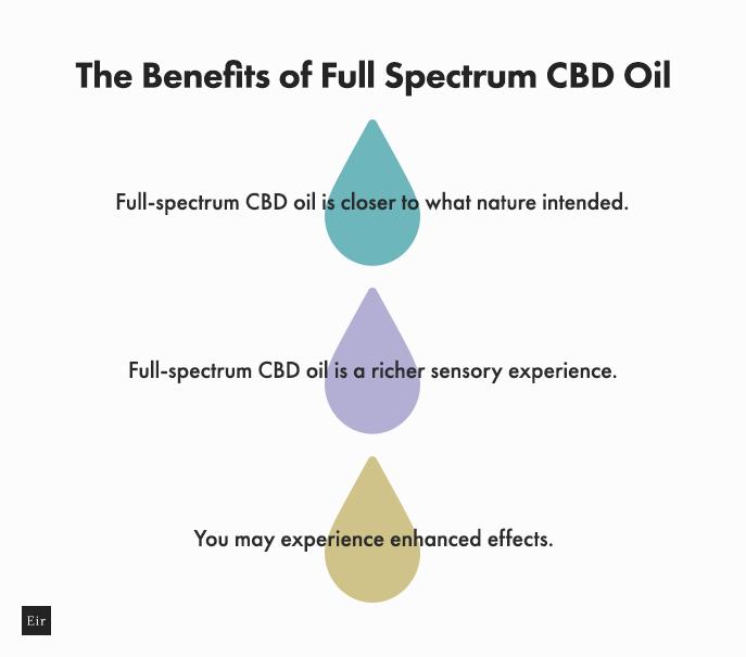 The benefits of full-spectrum CBD oil