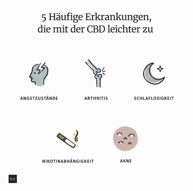 5 Häufige Erkrankungen, die mit der CBD leichter zu handhaben sind - Angstzustände, Arthritis, Schlaflosigkeit Nikotinabhängigkeit, Akne