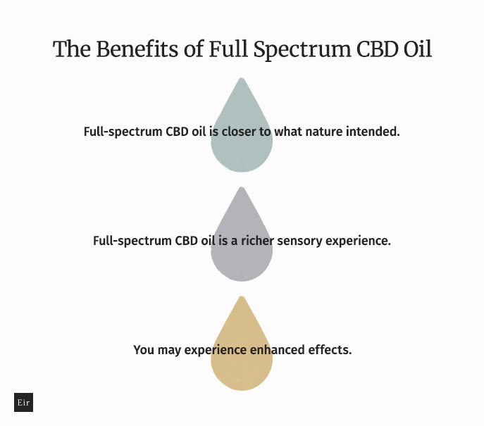 The benefits of full-spectrum CBD oil