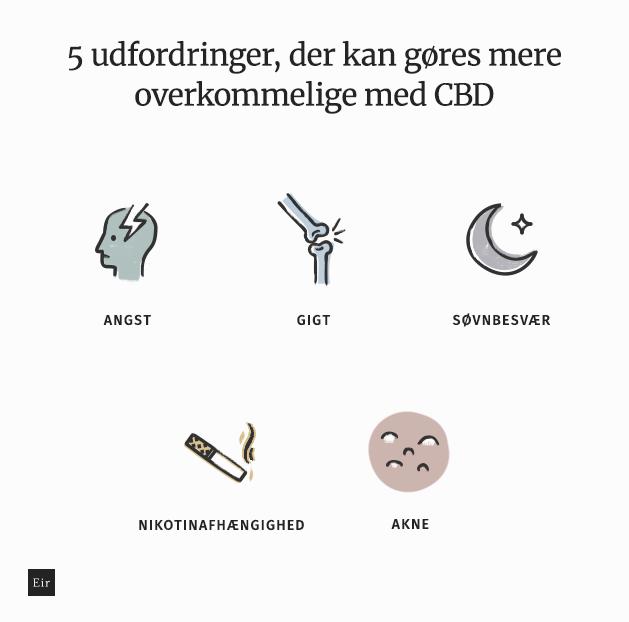 5 udfordringer, der kan gøres mere overkommelige med CBD: Angst, Gigt, Søvnbesvær, Nikotinafhængighed, Akne